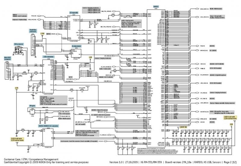 nokia cell phone schematic service manuals pdf rh mobile manuals com HTC One Max HTC One M9