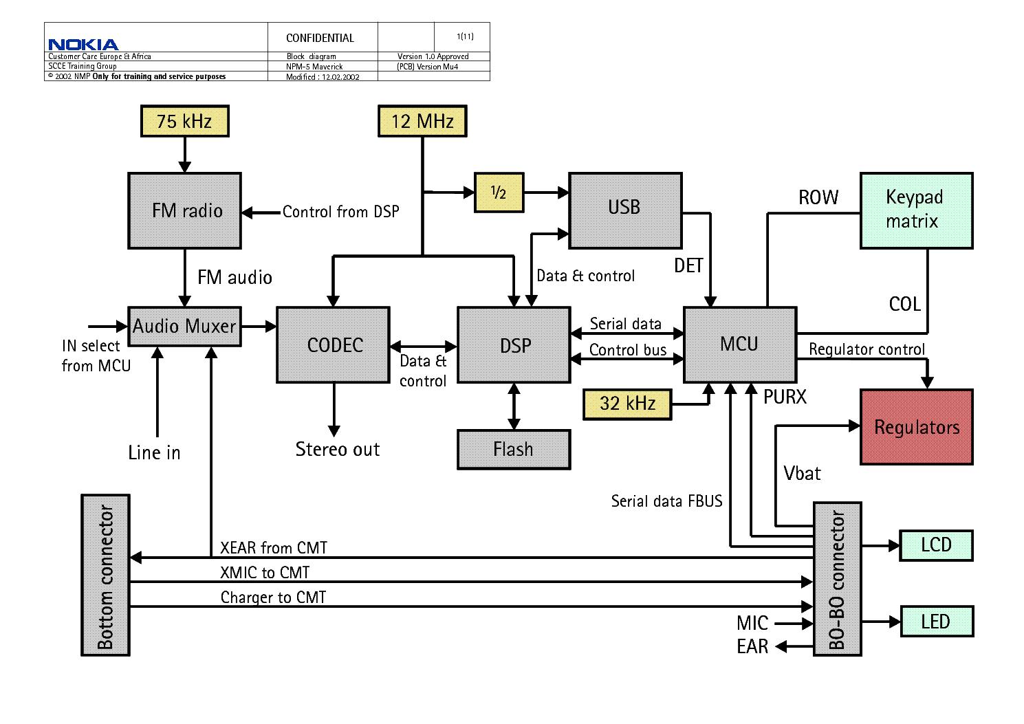 Motherboard Wiring Diagram Pdf